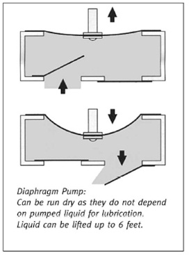 Jack Doughty Well & Pump Service. Phone: (765) 759-5584. Current e